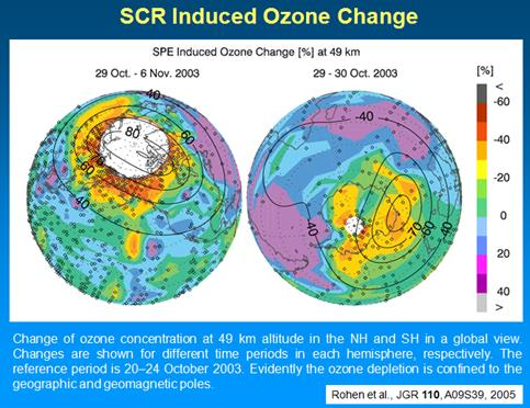 ozone depletion and world ozone Full-text paper (pdf): ozone depletion-a warning of global warming.